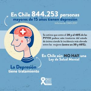 Depresión en Chile